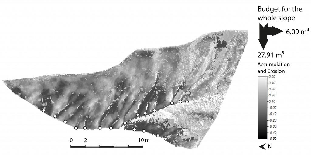 Abb. 10: Erosions- und Akkumulationswerte [in m] für die Reiße im Lainbachtal. Die Pfeile zeigen die Menge an umgelagertem und aus dem Untersuchungsgebiet transportiertem Sediment an. Die Kreise zeigen virtuelle Sedimentfallen an, welche für die späteren SCA-Modellierungen von Bedeutung sind.
